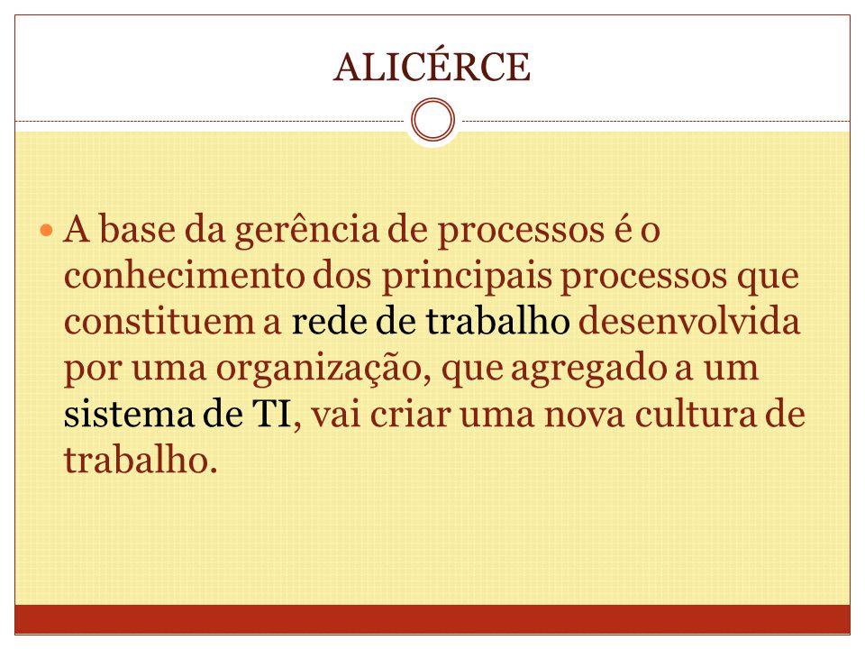 ETAPAS DE IMPLANTAÇÃO 4.