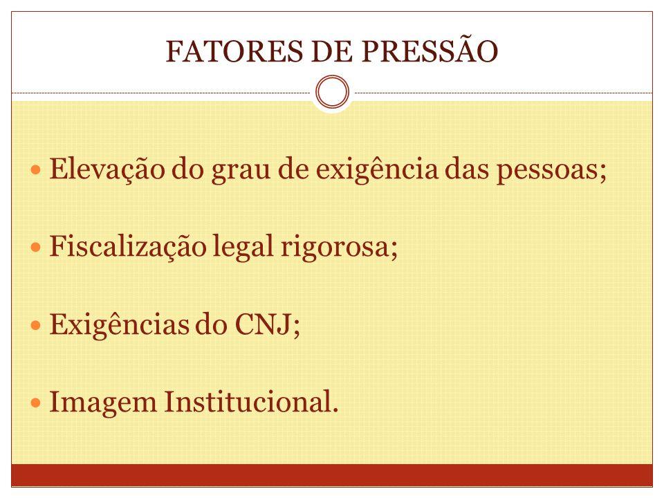 FATORES DE PRESSÃO Elevação do grau de exigência das pessoas; Fiscalização legal rigorosa; Exigências do CNJ; Imagem Institucional.