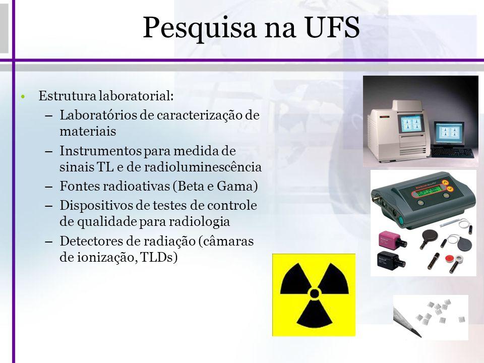 Pesquisa na UFS Estrutura laboratorial: –Laboratórios de caracterização de materiais –Instrumentos para medida de sinais TL e de radioluminescência –F