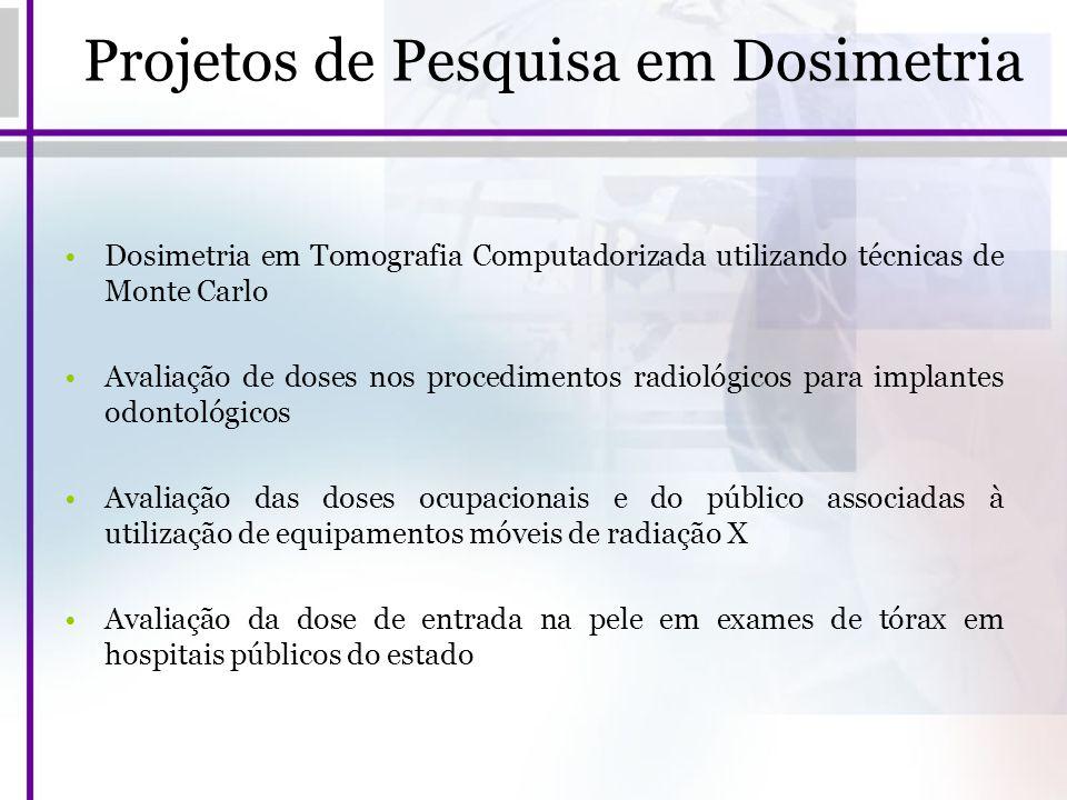 Projetos de Pesquisa em Dosimetria Dosimetria em Tomografia Computadorizada utilizando técnicas de Monte Carlo Avaliação de doses nos procedimentos ra