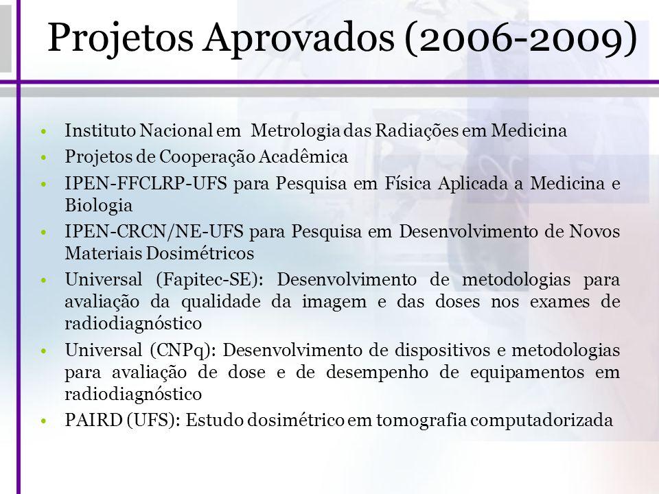 Projetos Aprovados (2006-2009) Instituto Nacional em Metrologia das Radiações em Medicina Projetos de Cooperação Acadêmica IPEN-FFCLRP-UFS para Pesqui