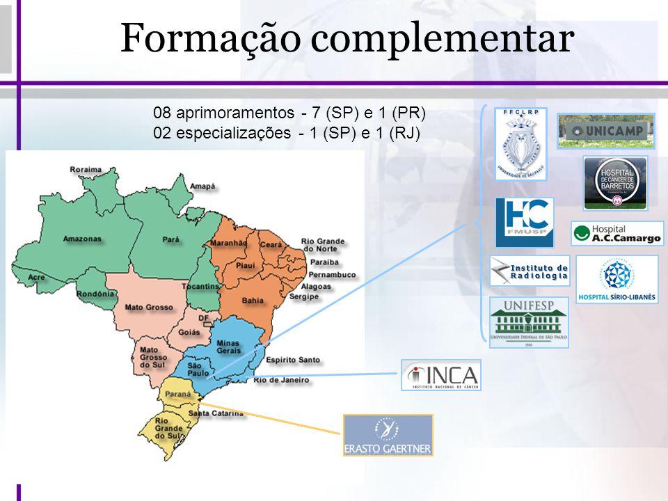 Formação complementar: Mestrado e doutorado em áreas afins 12 pós-graduações: 9 Mestrado e Doutorado (6 SE, 2 NE, 1 S) 3 Mestrado (2 RJ e 1 MG) Todos em Física (5) ou Engenharia (7)