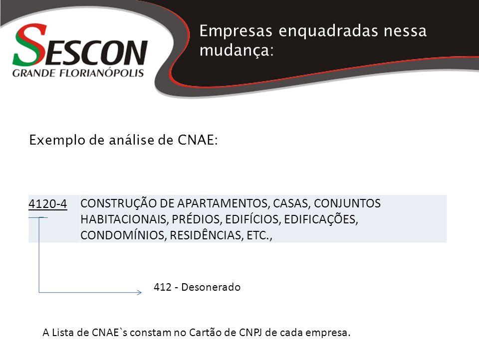 Empresas enquadradas nessa mudança: Exemplo de análise de CNAE: 4120-4 CONSTRUÇÃO DE APARTAMENTOS, CASAS, CONJUNTOS HABITACIONAIS, PRÉDIOS, EDIFÍCIOS,
