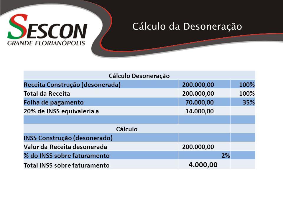 Cálculo da Desoneração Cálculo Desoneração Receita Construção (desonerada) 200.000,00100% Total da Receita 200.000,00100% Folha de pagamento 70.000,00