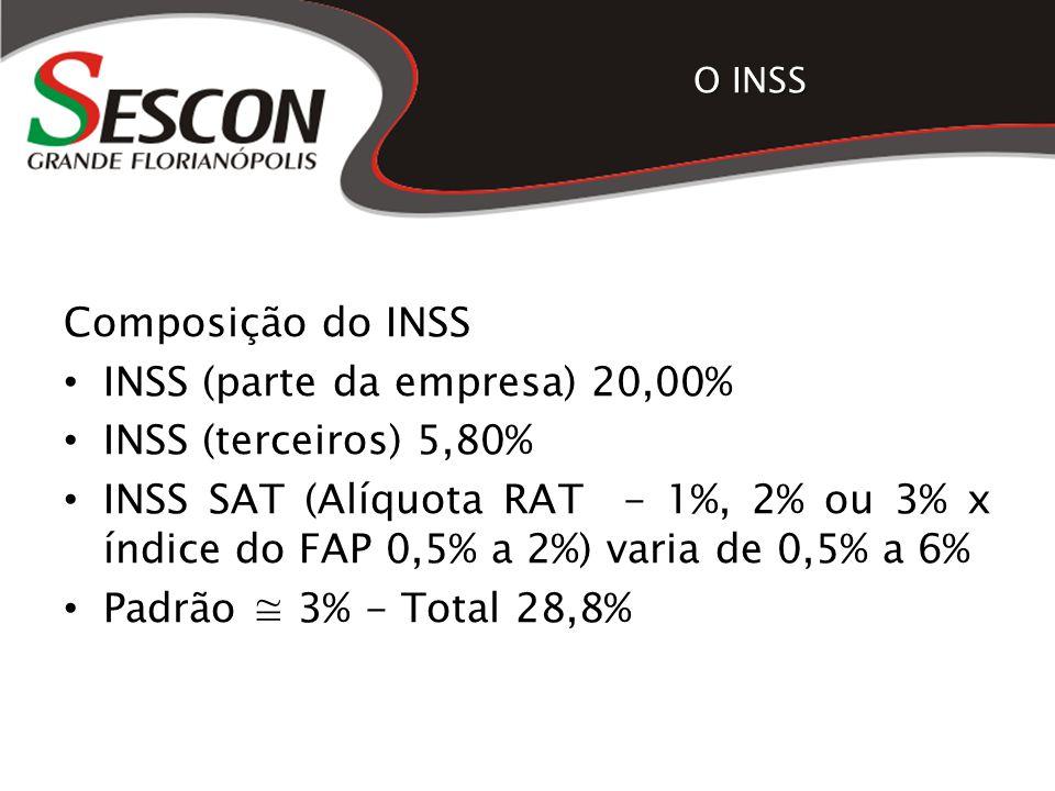 O INSS Composição do INSS INSS (parte da empresa) 20,00% INSS (terceiros) 5,80% INSS SAT (Alíquota RAT - 1%, 2% ou 3% x índice do FAP 0,5% a 2%) varia