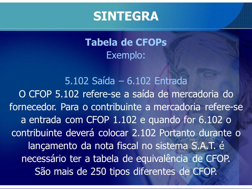 SINTEGRA Tabela de CFOPs Exemplo: 5.102 Saída – 6.102 Entrada O CFOP 5.102 refere-se a saída de mercadoria do fornecedor. Para o contribuinte a mercad