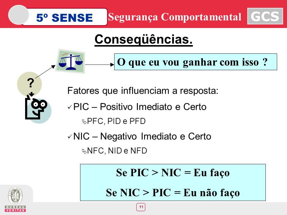 11 5º SENSE GCS Segurança Comportamental Conseqüências. Fatores que influenciam a resposta: PIC – Positivo Imediato e Certo PFC, PID e PFD NIC – Negat