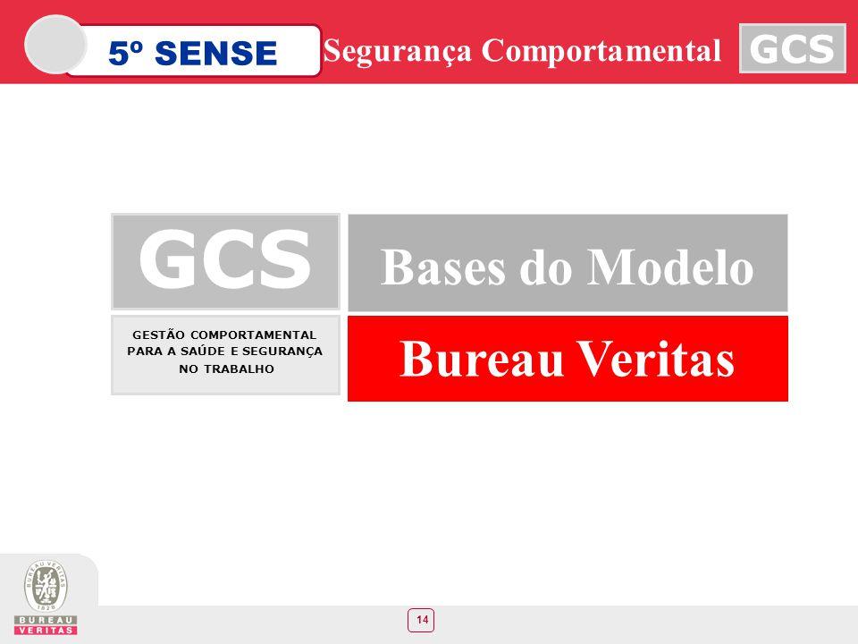 14 5º SENSE GCS Segurança Comportamental GCS GESTÃO COMPORTAMENTAL PARA A SAÚDE E SEGURANÇA NO TRABALHO Bases do Modelo Bureau Veritas