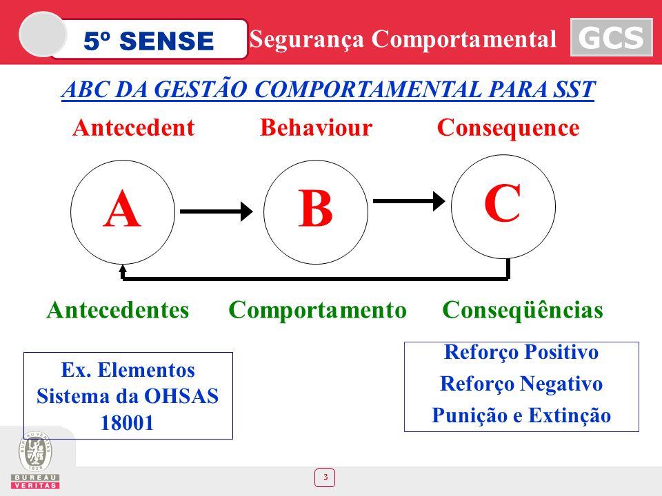 3 5º SENSE GCS Segurança Comportamental ABC DA GESTÃO COMPORTAMENTAL PARA SST Ex. Elementos Sistema da OHSAS 18001 Antecedent Antecedentes A Behaviour