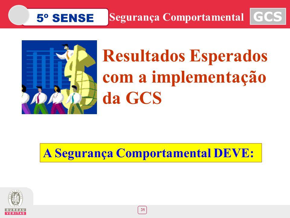 31 5º SENSE GCS Segurança Comportamental Resultados Esperados com a implementação da GCS A Segurança Comportamental DEVE: