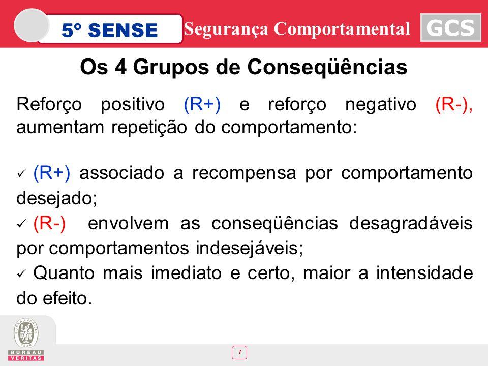 7 5º SENSE GCS Segurança Comportamental Os 4 Grupos de Conseqüências Reforço positivo (R+) e reforço negativo (R-), aumentam repetição do comportament
