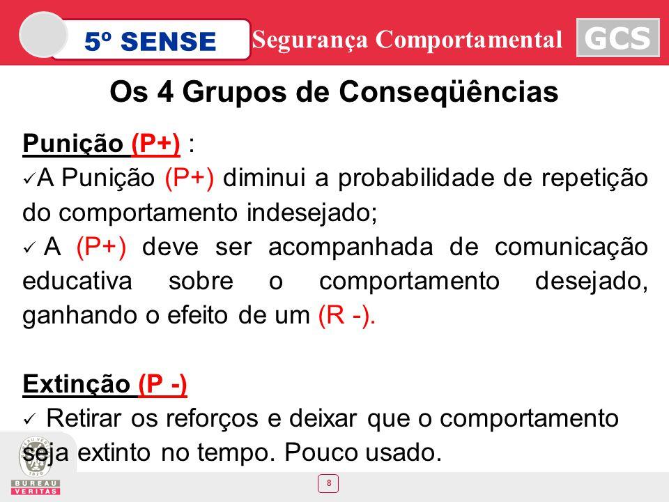 8 5º SENSE GCS Segurança Comportamental Os 4 Grupos de Conseqüências Punição (P+) : A Punição (P+) diminui a probabilidade de repetição do comportamen