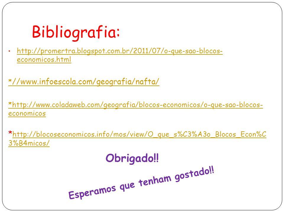 Bibliografia: http://promertra.blogspot.com.br/2011/07/o-que-sao-blocos- economicos.html http://promertra.blogspot.com.br/2011/07/o-que-sao-blocos- economicos.html * //www.infoescola.com/geografia/nafta/ *http://www.coladaweb.com/geografia/blocos-economicos/o-que-sao-blocos- economicos * http://blocoseconomicos.info/mos/view/O_que_s%C3%A3o_Blocos_Econ%C 3%B4micos/ http://blocoseconomicos.info/mos/view/O_que_s%C3%A3o_Blocos_Econ%C 3%B4micos/ Esperamos que tenham gostado!.