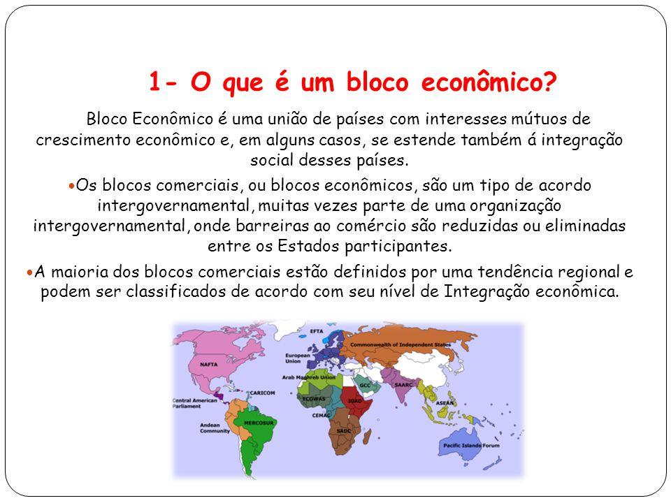 1- O que é um bloco econômico.