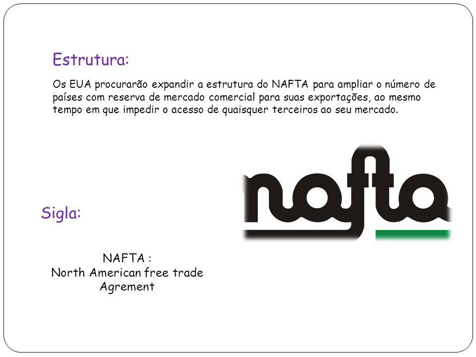 Estrutura: Os EUA procurarão expandir a estrutura do NAFTA para ampliar o número de países com reserva de mercado comercial para suas exportações, ao mesmo tempo em que impedir o acesso de quaisquer terceiros ao seu mercado.