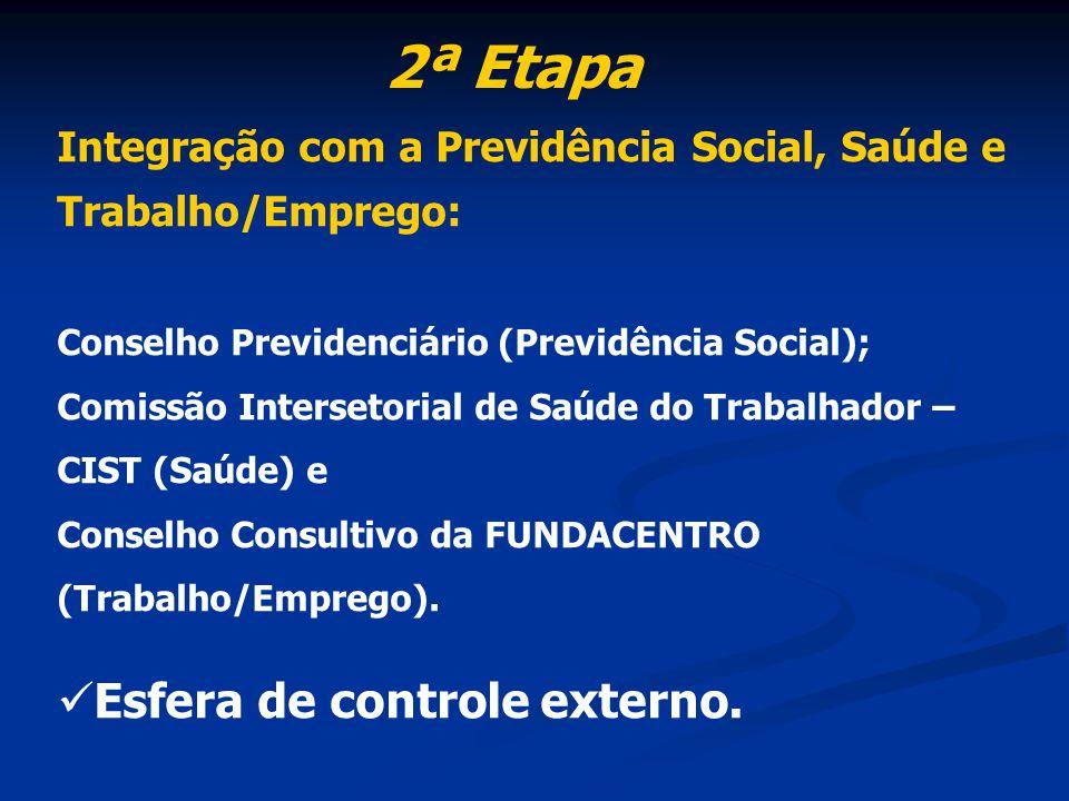 2ª Etapa Integração com a Previdência Social, Saúde e Trabalho/Emprego: Conselho Previdenciário (Previdência Social); Comissão Intersetorial de Saúde
