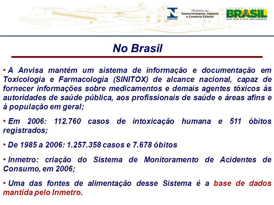 No Brasil A Anvisa mantém um sistema de informação e documentação em Toxicologia e Farmacologia (SINITOX) de alcance nacional, capaz de fornecer informações sobre medicamentos e demais agentes tóxicos às autoridades de saúde pública, aos profissionais de saúde e áreas afins e à população em geral; Em 2006: 112.760 casos de intoxicação humana e 511 óbitos registrados; De 1985 a 2006: 1.257.358 casos e 7.678 óbitos Inmetro: criação do Sistema de Monitoramento de Acidentes de Consumo, em 2006; Uma das fontes de alimentação desse Sistema é a base de dados mantida pelo Inmetro.