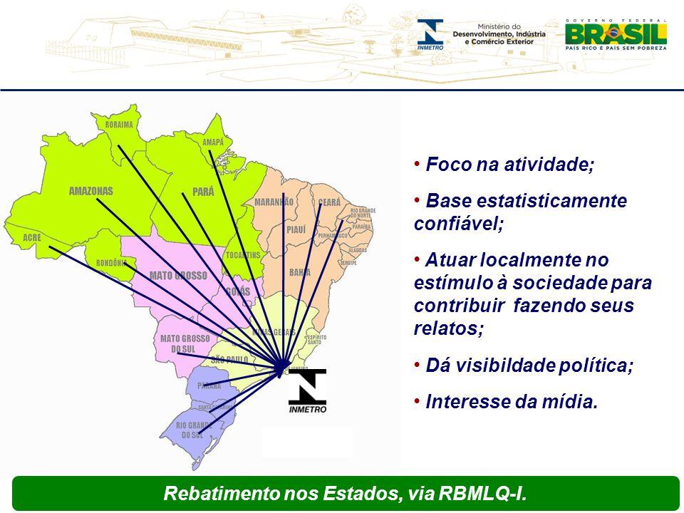 Rebatimento nos Estados, via RBMLQ-I.