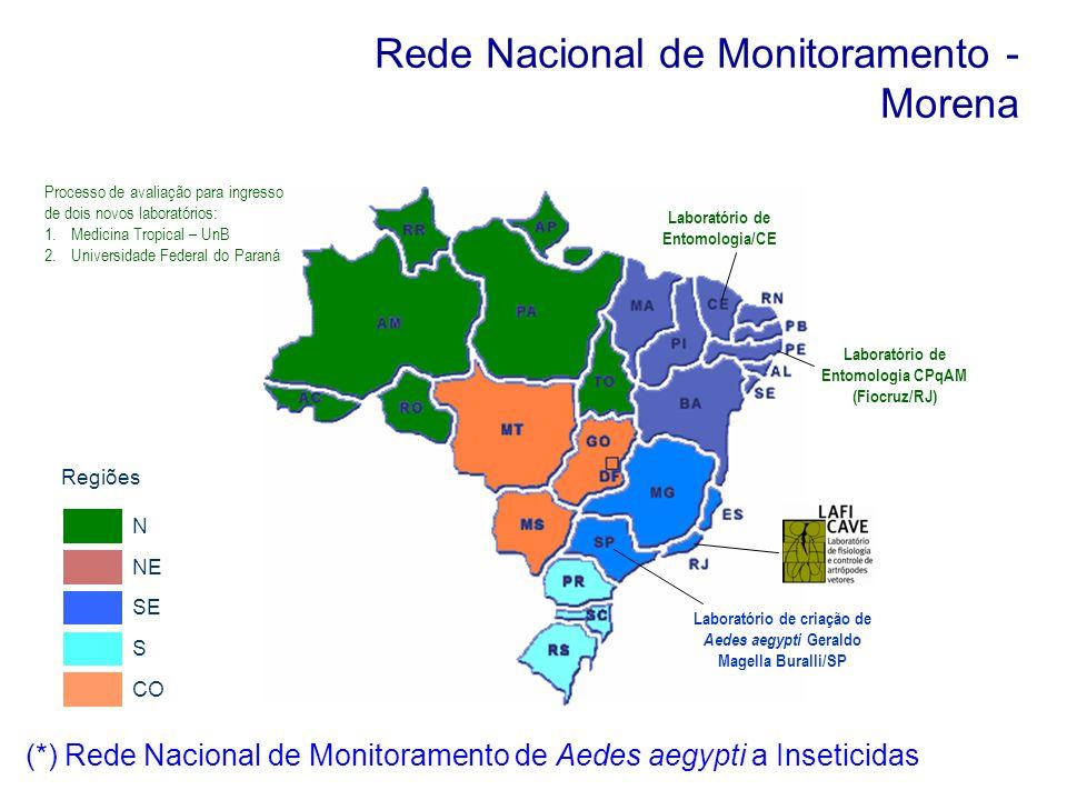 Rede Nacional de Monitoramento - Morena Regiões N NE SE S CO Laboratório de Entomologia/CE Laboratório de Entomologia CPqAM (Fiocruz/RJ) Laboratório d