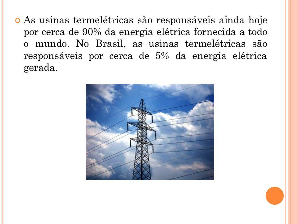 As usinas termelétricas são responsáveis ainda hoje por cerca de 90% da energia elétrica fornecida a todo o mundo. No Brasil, as usinas termelétricas