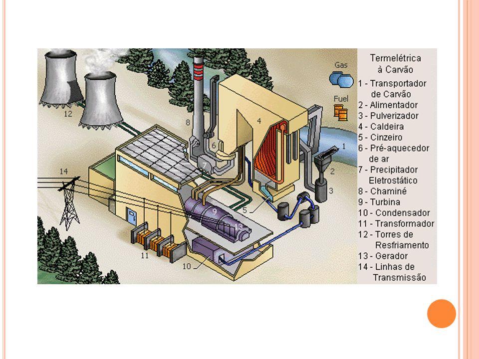T ERMELÉTRICA NO ES O IEMA validou 16 projetos de termelétricas e outros 13 aguardam parecer do instituto.