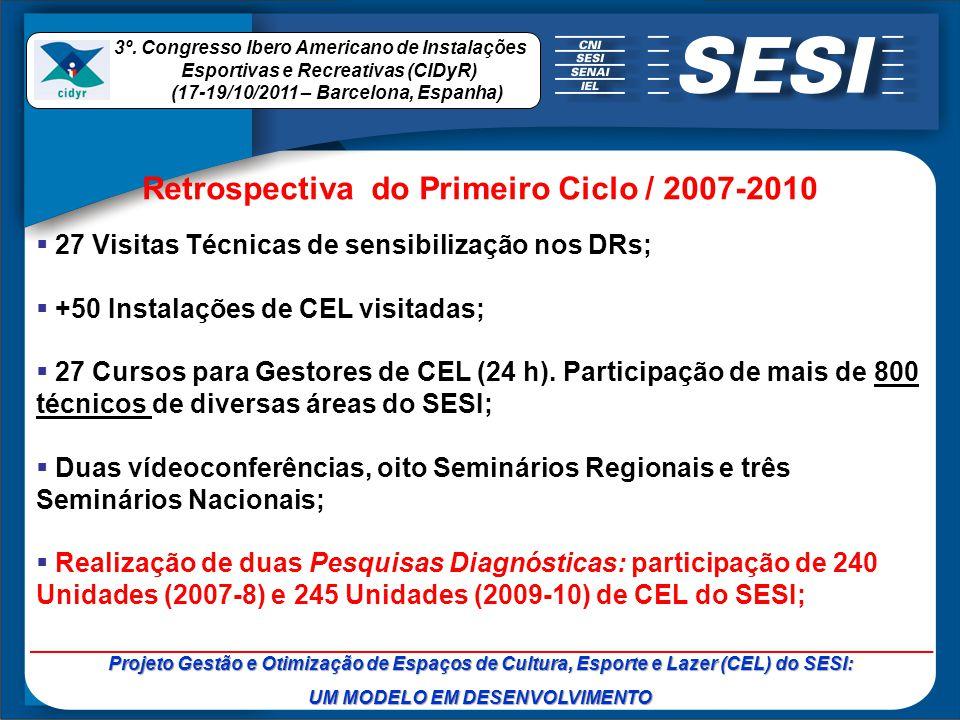 Retrospectiva do Primeiro Ciclo / 2007-2010 27 Visitas Técnicas de sensibilização nos DRs; +50 Instalações de CEL visitadas; 27 Cursos para Gestores d