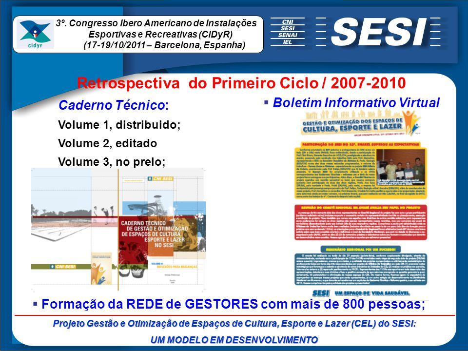 Inserção internacional: Congresso Ibero-Americano de Instalações Esportivas e Recreativas / CIDyR I CIDyR (2009): Barcelona; II CIDyR (2010): São Paulo (Organizado pelo SESI) III CIDyR (17-19/10/2011): Barcelona Projeto Gestão e Otimização de Espaços de Cultura, Esporte e Lazer (CEL) do SESI: UM MODELO EM DESENVOLVIMENTO 3º.