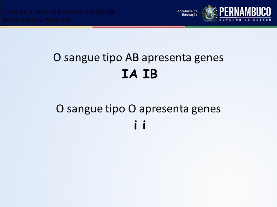 O sangue tipo AB apresenta genes IA IB O sangue tipo O apresenta genes i i Ciências, 8° ano do Ensino Fundamental Sistema ABO e Fator RH
