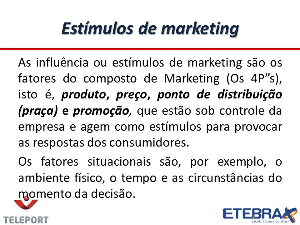 Estímulos de marketing As influência ou estímulos de marketing são os fatores do composto de Marketing (Os 4Ps), isto é, produto, preço, ponto de distribuição (praça) e promoção, que estão sob controle da empresa e agem como estímulos para provocar as respostas dos consumidores.