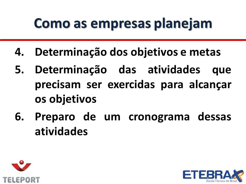 Como as empresas planejam 4.4.Determinação dos objetivos e metas 5.