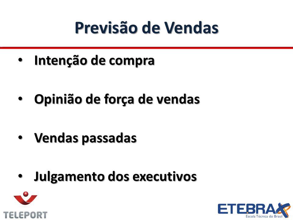 Previsão de Vendas Intenção de compra Intenção de compra Opinião de força de vendas Opinião de força de vendas Vendas passadas Vendas passadas Julgamento dos executivos Julgamento dos executivos