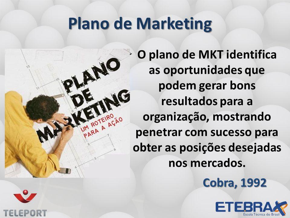 Plano de Marketing O plano de MKT identifica as oportunidades que podem gerar bons resultados para a organização, mostrando penetrar com sucesso para obter as posições desejadas nos mercados.