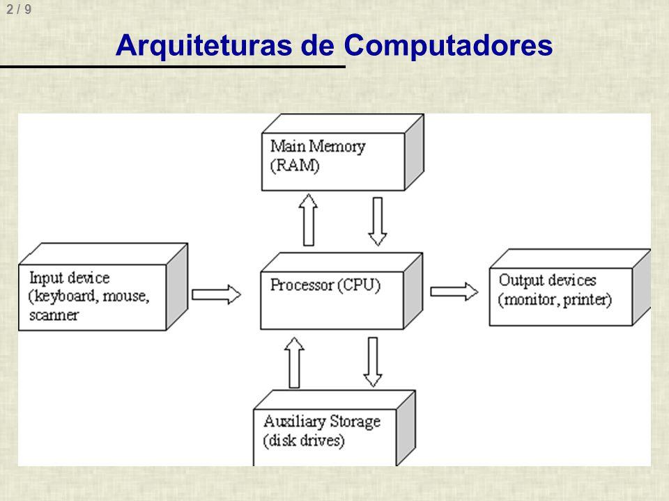 2 / 9 Arquiteturas de Computadores