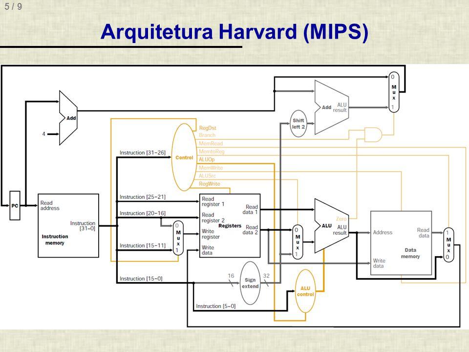 5 / 9 Arquitetura Harvard (MIPS)