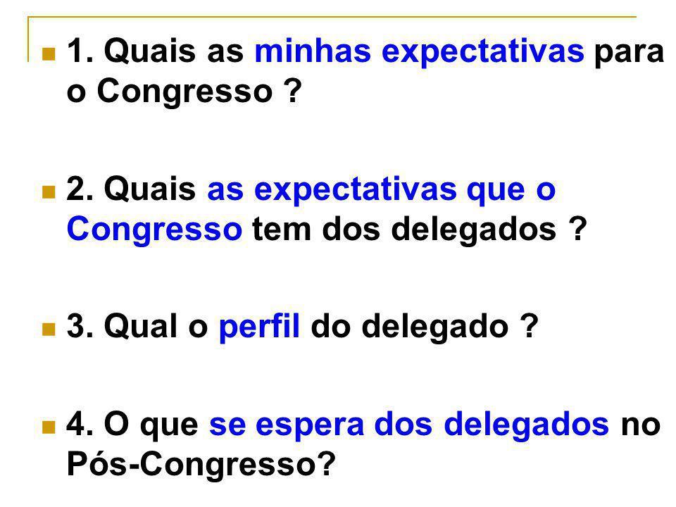 1. Quais as minhas expectativas para o Congresso ? 2. Quais as expectativas que o Congresso tem dos delegados ? 3. Qual o perfil do delegado ? 4. O qu