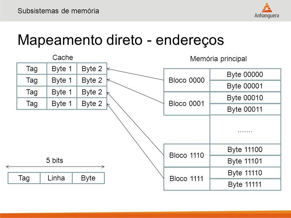 Subsistemas de memória Mapeamento direto - endereços TagByteLinha 5 bits Byte 00000 Byte 00001 Byte 00010 Byte 00011 Byte 11100 Byte 11101 Byte 11110