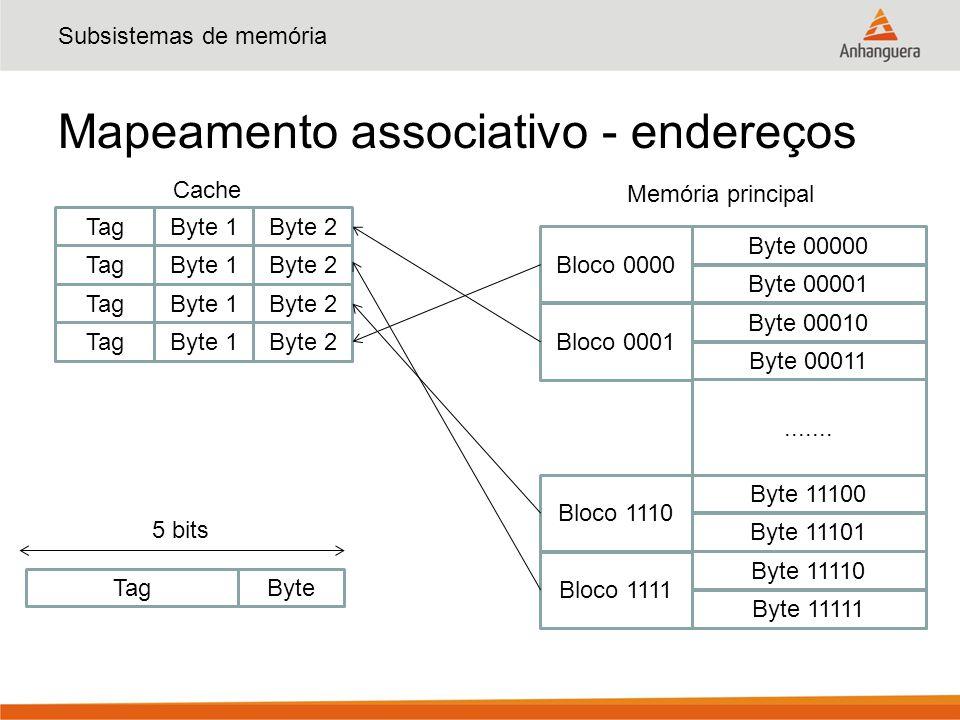 Subsistemas de memória Mapeamento associativo - endereços TagByte 5 bits Byte 00000 Byte 00001 Byte 00010 Byte 00011 Byte 11100 Byte 11101 Byte 11110 Byte 11111.......