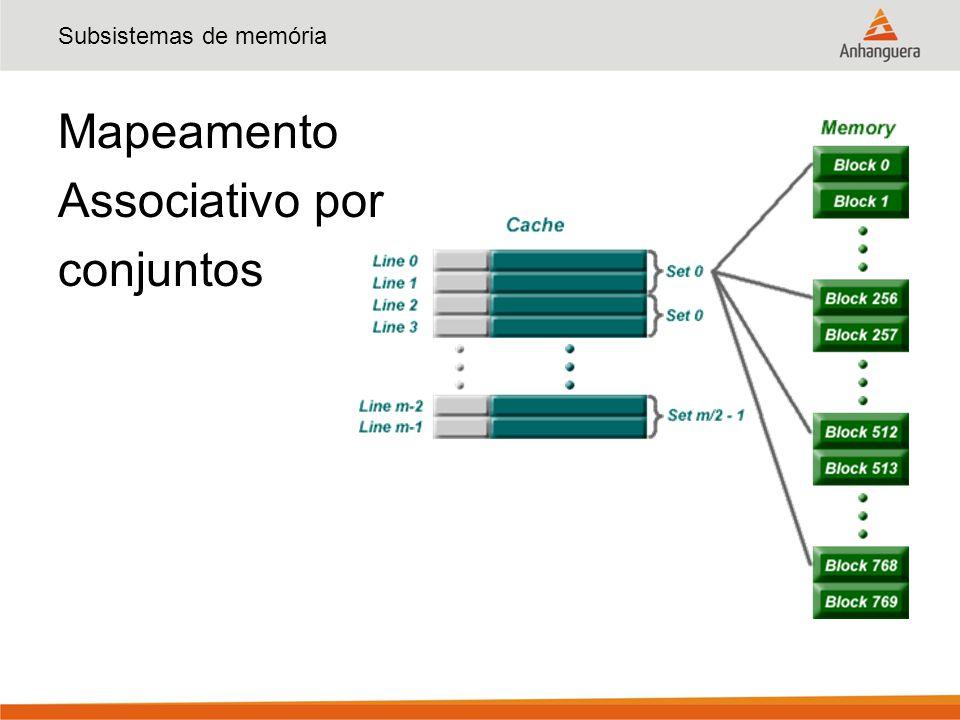Subsistemas de memória Mapeamento Associativo por conjuntos
