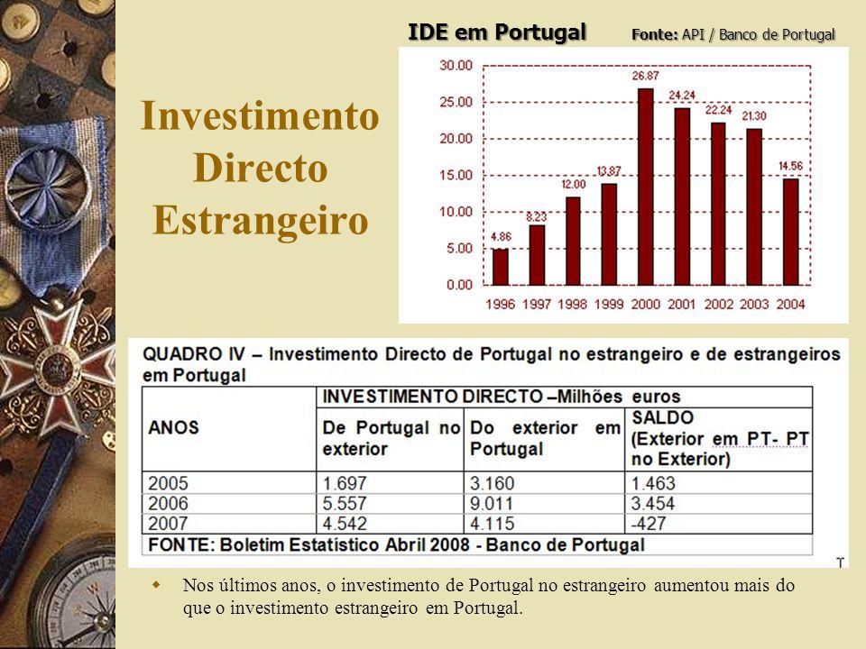 Exportações Portuguesas (I) 10 O comércio internacional português tem sido um dos principais factores de crescimento da economia nacional, apesar da respectiva balança manifestar um défice crónico ao longo dos anos.