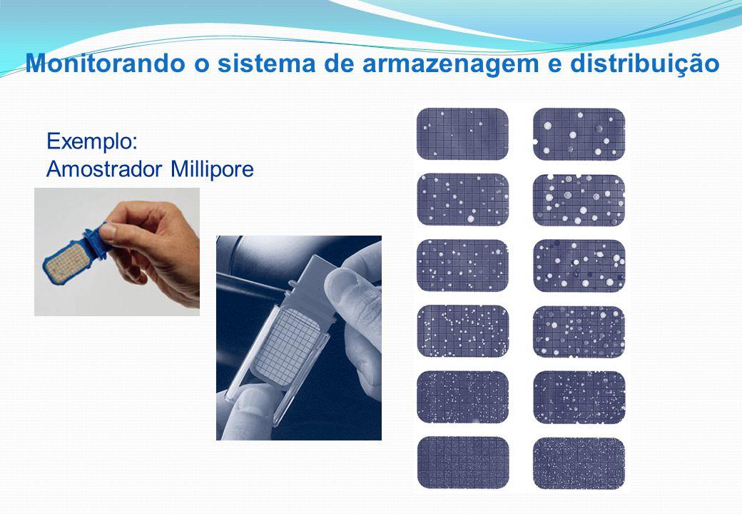 Monitorando o sistema de armazenagem e distribuição Exemplo: Amostrador Millipore