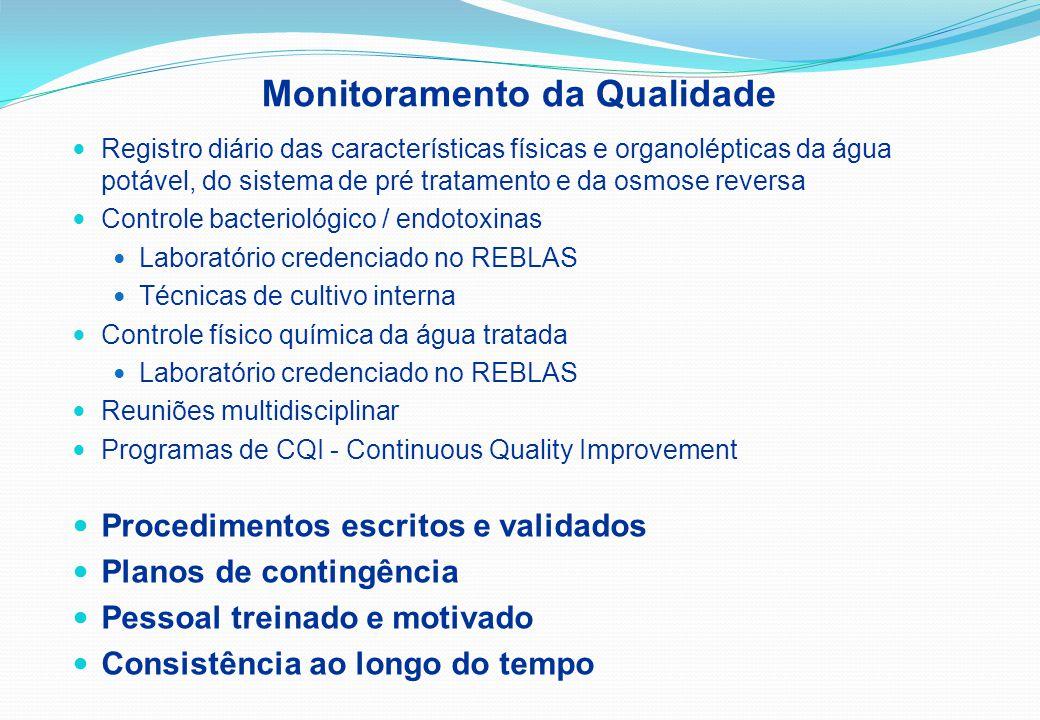 Monitoramento da Qualidade Registro diário das características físicas e organolépticas da água potável, do sistema de pré tratamento e da osmose reversa Controle bacteriológico / endotoxinas Laboratório credenciado no REBLAS Técnicas de cultivo interna Controle físico química da água tratada Laboratório credenciado no REBLAS Reuniões multidisciplinar Programas de CQI - Continuous Quality Improvement Procedimentos escritos e validados Planos de contingência Pessoal treinado e motivado Consistência ao longo do tempo