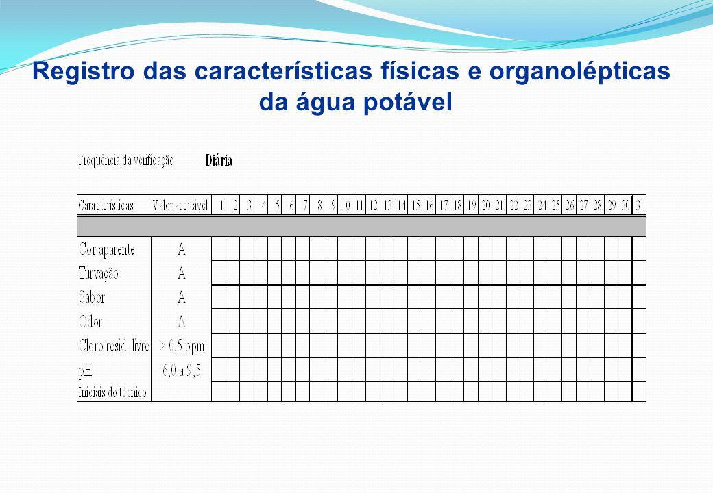 Registro das características físicas e organolépticas da água potável