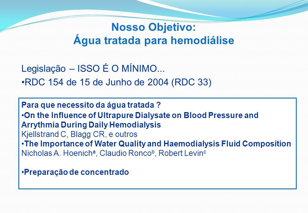 Nosso Objetivo: Água tratada para hemodiálise Legislação – ISSO É O MÍNIMO...