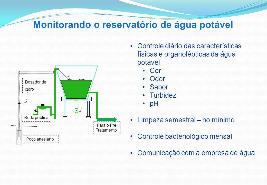 Controle diário das características físicas e organolépticas da água potável Cor Odor Sabor Turbidez pH Limpeza semestral – no mínimo Controle bacteriológico mensal Comunicação com a empresa de água Monitorando o reservatório de água potável Dosador de cloro Rede publica Poço artesiano Para o Pré Tratamento
