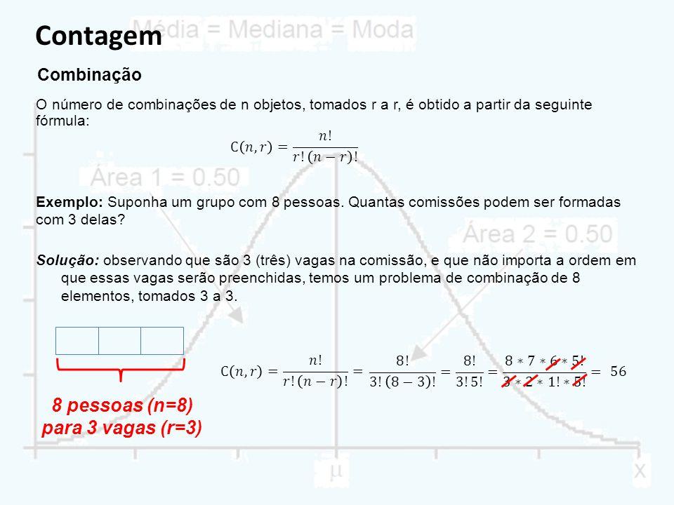 Contagem Combinação O número de combinações de n objetos, tomados r a r, é obtido a partir da seguinte fórmula: Exemplo: Suponha um grupo com 8 pessoas.