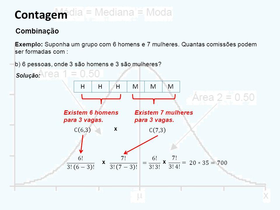 Contagem Combinação Exemplo: Suponha um grupo com 6 homens e 7 mulheres.