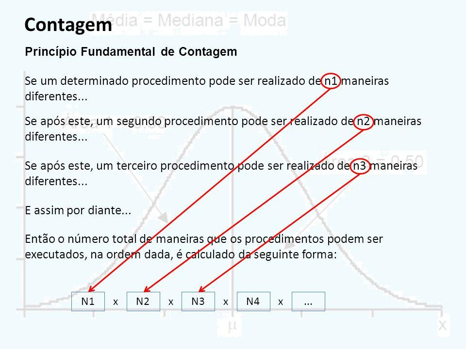 Contagem Permutações com repetições Exemplo: Quantos anagramas podem ser formados com as letras de PROFESSORADO.