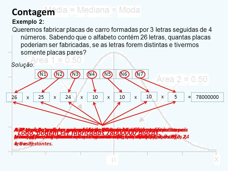 Contagem Exemplo 2: Queremos fabricar placas de carro formadas por 3 letras seguidas de 4 números.