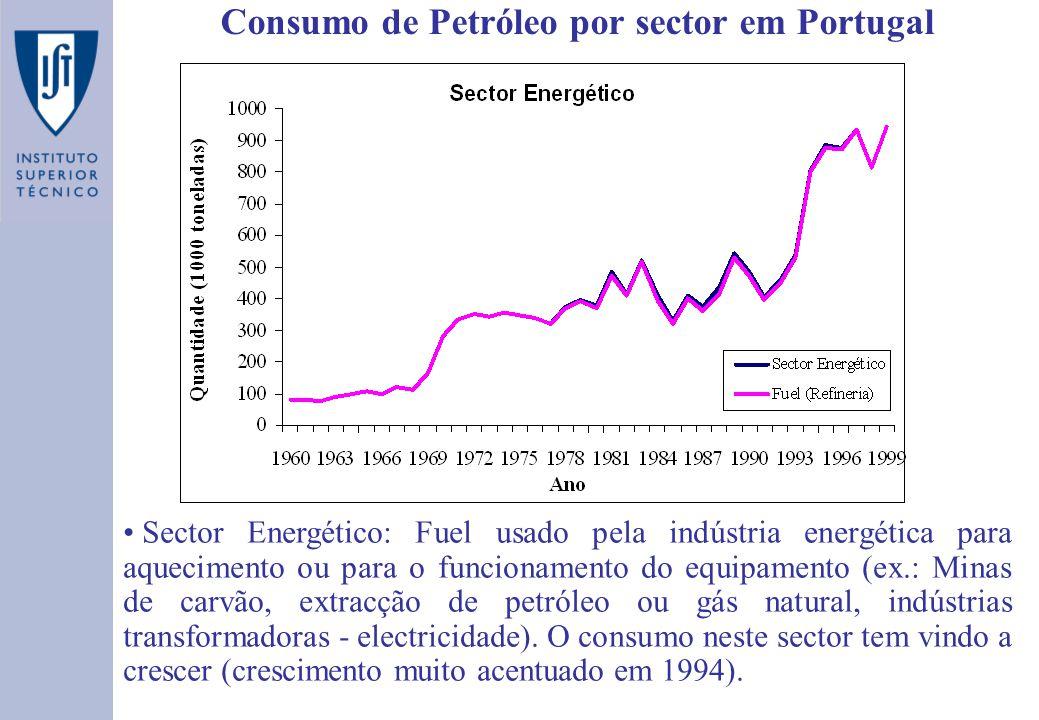 Sector Energético: Fuel usado pela indústria energética para aquecimento ou para o funcionamento do equipamento (ex.: Minas de carvão, extracção de petróleo ou gás natural, indústrias transformadoras - electricidade).