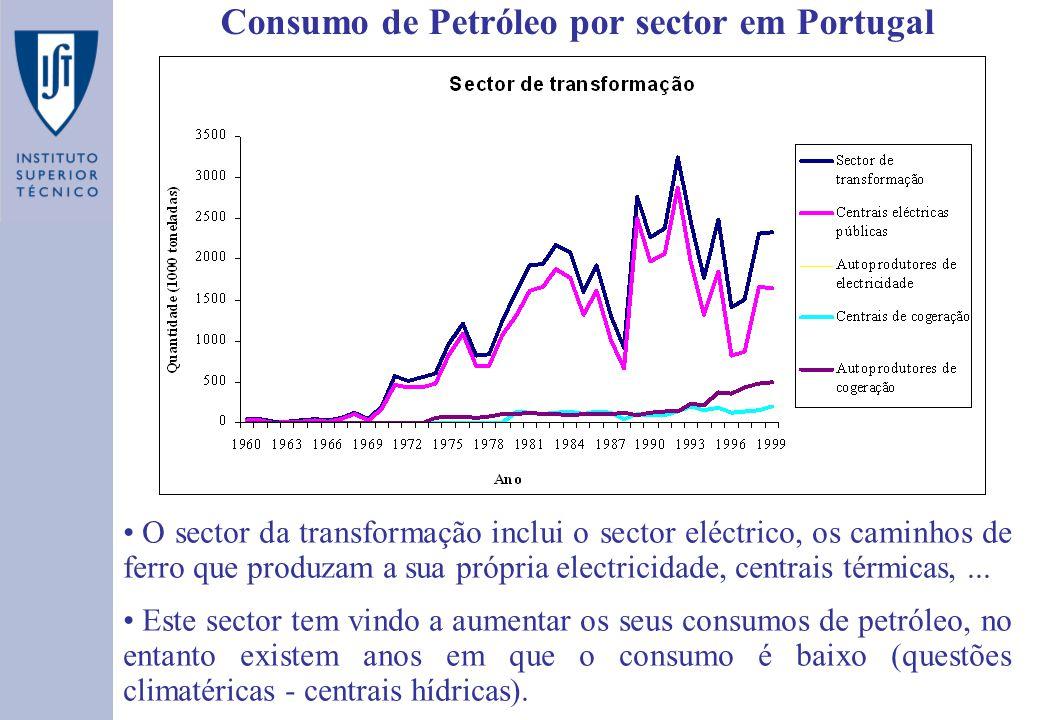 Consumo de Petróleo por sector em Portugal O sector da transformação inclui o sector eléctrico, os caminhos de ferro que produzam a sua própria electricidade, centrais térmicas,...